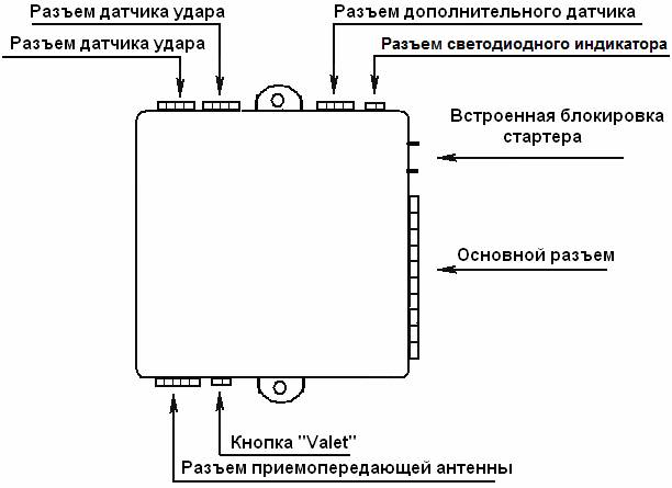 АвтоЭлектроДиагностика.рф  