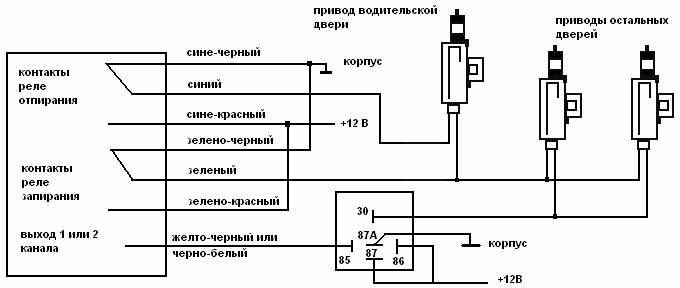 Схема подключения для