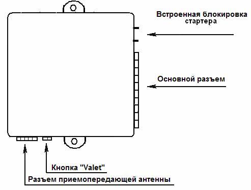 Схема подключения к