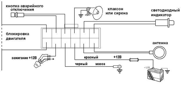 должностная инструкция оператора кнс скачать бесплатно - фото 4