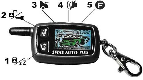Пейджер автосигнализации Anaconda A-400 с обозначениями.  Продажа пейджеров и брелков автосигнализаций.