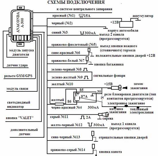 Инжектор электрическая схема ваз 2110
