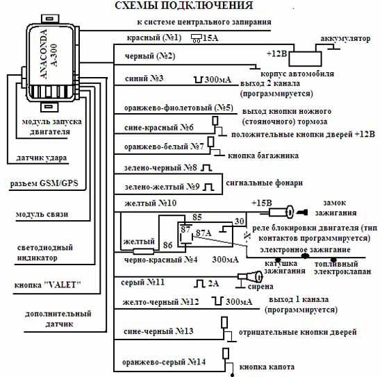 Схема подключения автосигнализации Anaconda A-300: продажа автосигнализаций от www.car-security.ru.