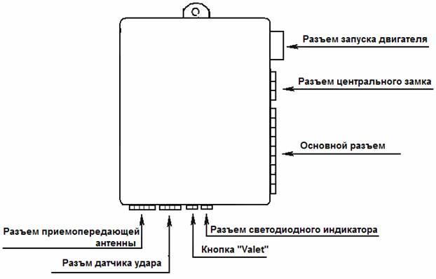Схемы подключения подключение центрального замка.
