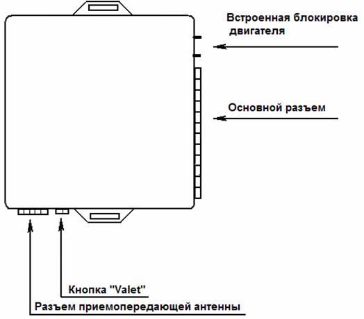 Основная схема подключения автомобильной сигнализации Anaconda IS-300.