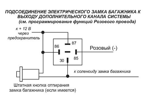 подсоединение розового провода автосигнализации Pantera XS-3000 к замку багажника.