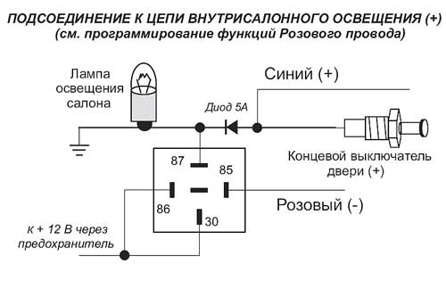 схема подсоединения розового провода к салонному освещению.